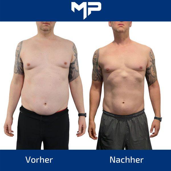 Referenzen Personal Trainer Frankfurt